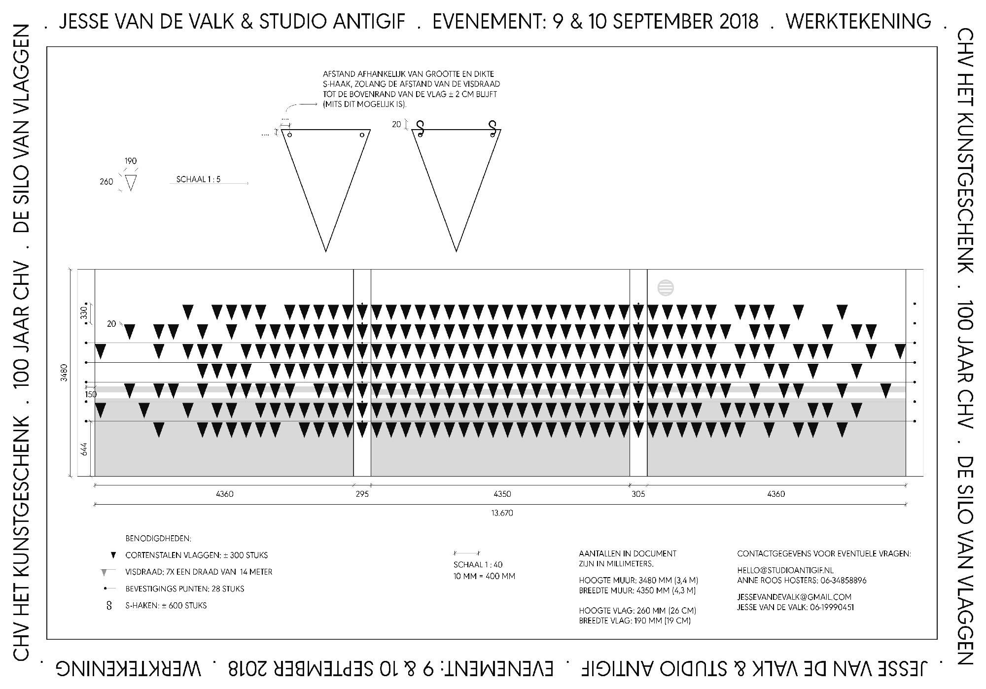 chv-noordkade-100-jaar-werktekening-muur